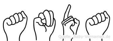 Anda im Fingeralphabet der Deutschen Gebärdensprache