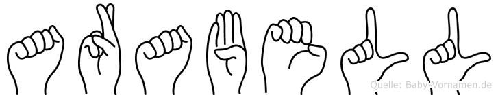 Arabell in Fingersprache für Gehörlose