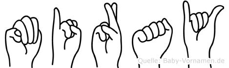 Miray im Fingeralphabet der Deutschen Gebärdensprache