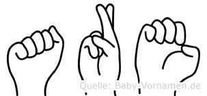 Are im Fingeralphabet der Deutschen Gebärdensprache