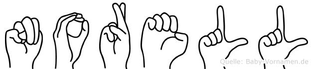 Norell im Fingeralphabet der Deutschen Gebärdensprache