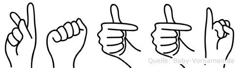 Katti im Fingeralphabet der Deutschen Gebärdensprache