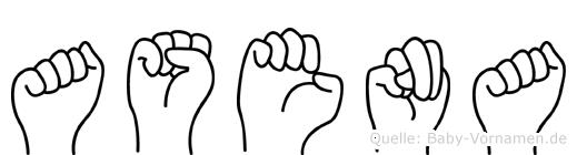 Asena im Fingeralphabet der Deutschen Gebärdensprache