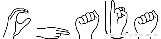 Chaja im Fingeralphabet der Deutschen Gebärdensprache