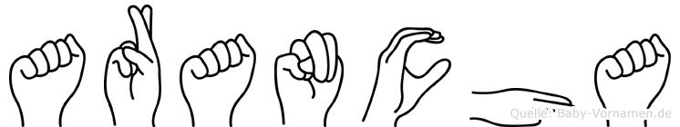 Arancha in Fingersprache für Gehörlose