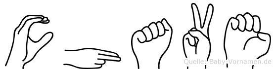 Chave im Fingeralphabet der Deutschen Gebärdensprache