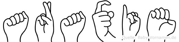 Araxie in Fingersprache für Gehörlose