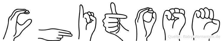 Chitose im Fingeralphabet der Deutschen Gebärdensprache
