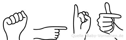 Agit im Fingeralphabet der Deutschen Gebärdensprache