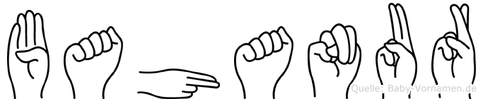 Bahanur in Fingersprache für Gehörlose