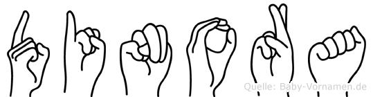 Dinora im Fingeralphabet der Deutschen Gebärdensprache