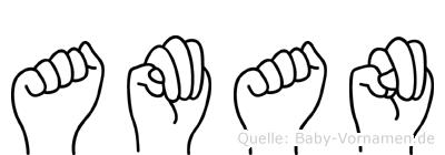 Aman im Fingeralphabet der Deutschen Gebärdensprache