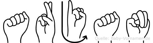 Arjan im Fingeralphabet der Deutschen Gebärdensprache