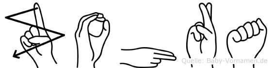 Zohra in Fingersprache für Gehörlose