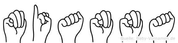 Mianna im Fingeralphabet der Deutschen Gebärdensprache