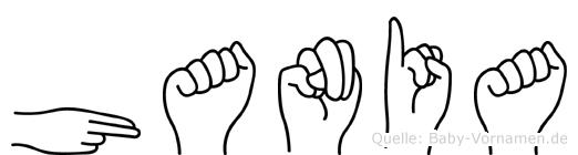 Hania im Fingeralphabet der Deutschen Gebärdensprache