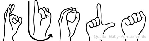 Fjola im Fingeralphabet der Deutschen Gebärdensprache