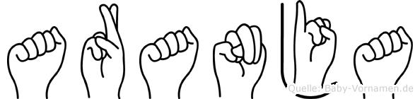 Aranja in Fingersprache für Gehörlose