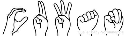 Cuwan im Fingeralphabet der Deutschen Gebärdensprache