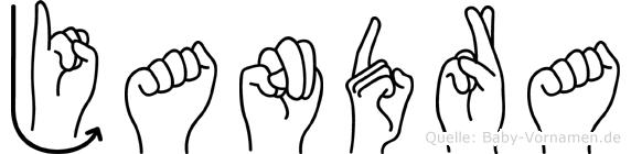 Jandra im Fingeralphabet der Deutschen Gebärdensprache