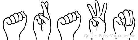Arawn in Fingersprache für Gehörlose