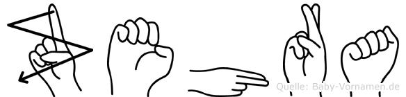 Zehra im Fingeralphabet der Deutschen Gebärdensprache