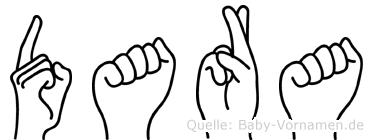 Dara im Fingeralphabet der Deutschen Gebärdensprache