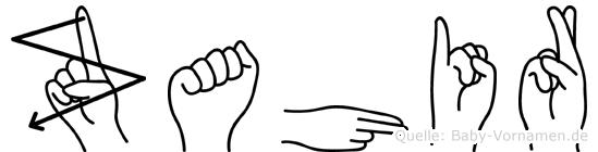 Zahir im Fingeralphabet der Deutschen Gebärdensprache