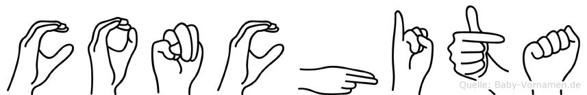 Conchita im Fingeralphabet der Deutschen Gebärdensprache