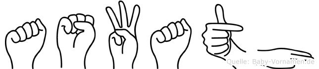 Aswath im Fingeralphabet der Deutschen Gebärdensprache