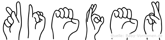 Kiefer in Fingersprache für Gehörlose