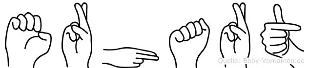 Erhart im Fingeralphabet der Deutschen Gebärdensprache
