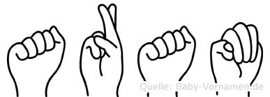 Aram im Fingeralphabet der Deutschen Gebärdensprache