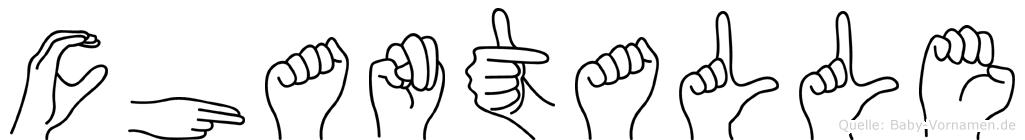 Chantalle in Fingersprache für Gehörlose