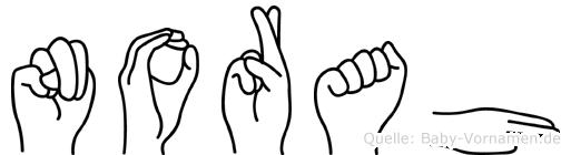 Norah im Fingeralphabet der Deutschen Gebärdensprache