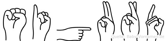 Sigurd im Fingeralphabet der Deutschen Gebärdensprache