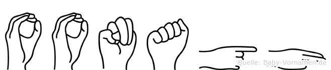 Oonagh im Fingeralphabet der Deutschen Gebärdensprache