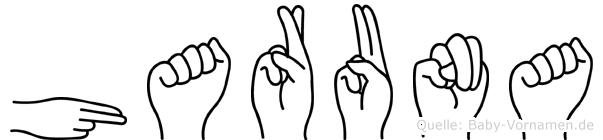 Haruna im Fingeralphabet der Deutschen Gebärdensprache