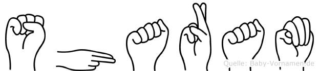 Sharam im Fingeralphabet der Deutschen Gebärdensprache