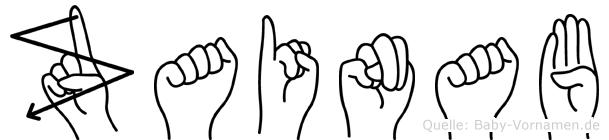 Zainab im Fingeralphabet der Deutschen Gebärdensprache