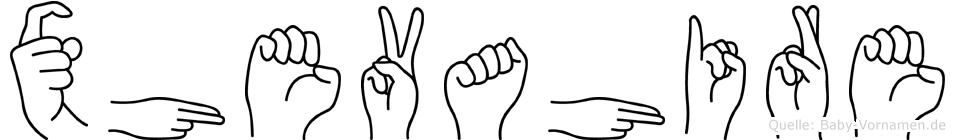 Xhevahire in Fingersprache für Gehörlose