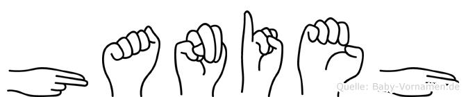 Hanieh in Fingersprache für Gehörlose