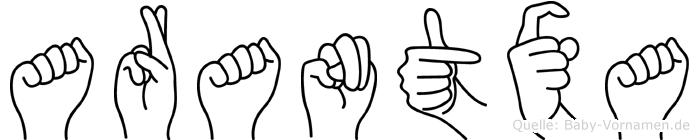 Arantxa in Fingersprache für Gehörlose
