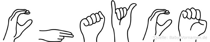 Chayce in Fingersprache für Gehörlose