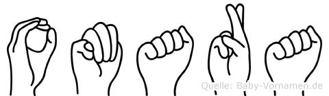 Omara im Fingeralphabet der Deutschen Gebärdensprache