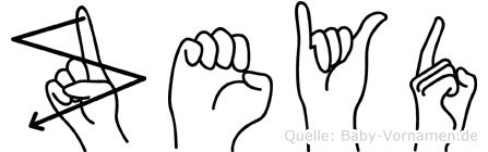 Zeyd im Fingeralphabet der Deutschen Gebärdensprache