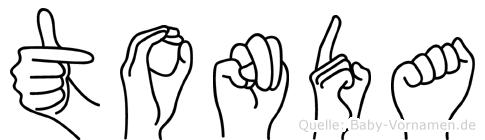 Tonda in Fingersprache für Gehörlose