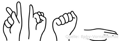 Kiah im Fingeralphabet der Deutschen Gebärdensprache