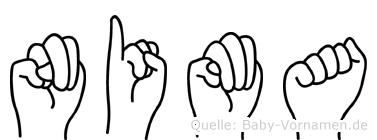 Nima im Fingeralphabet der Deutschen Gebärdensprache