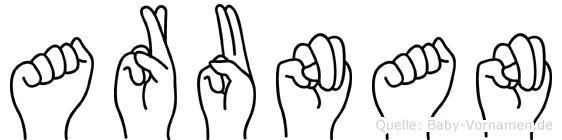 Arunan in Fingersprache für Gehörlose